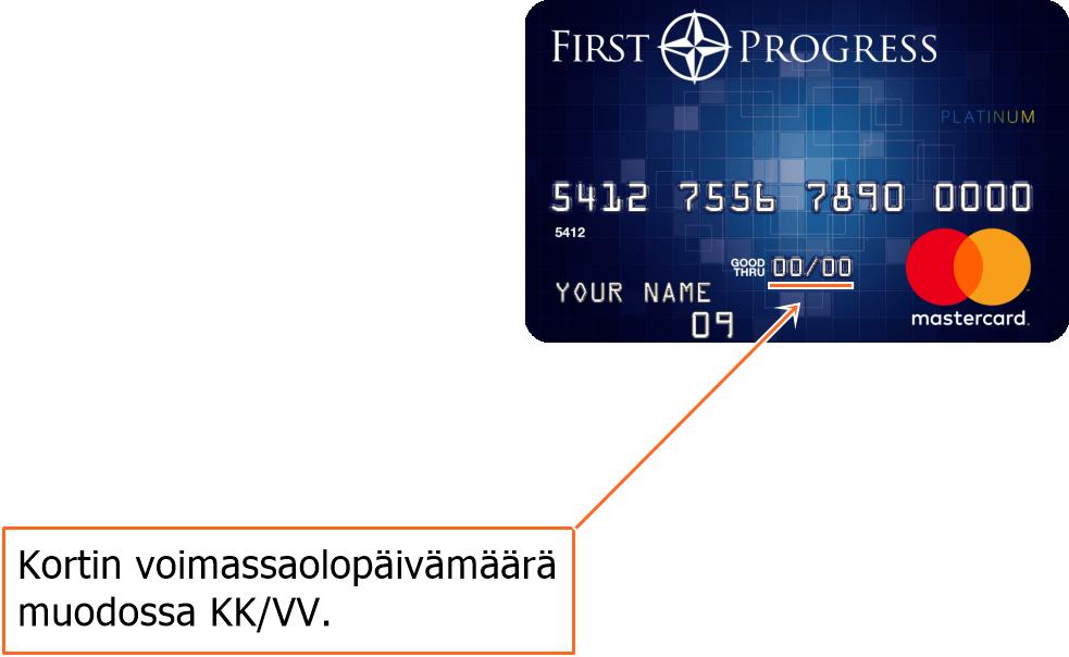 Luottokortin numero - Voimassaolopäivämäärä